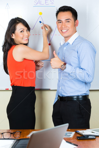 китайский команда реклама агентство азиатских Creative Сток-фото © Kzenon