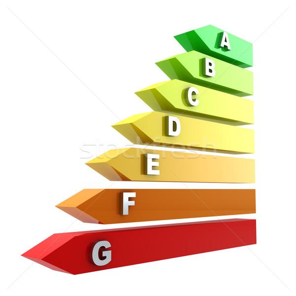 Energy efficiency ratio chart isolated on white background. Stock photo © lenapix