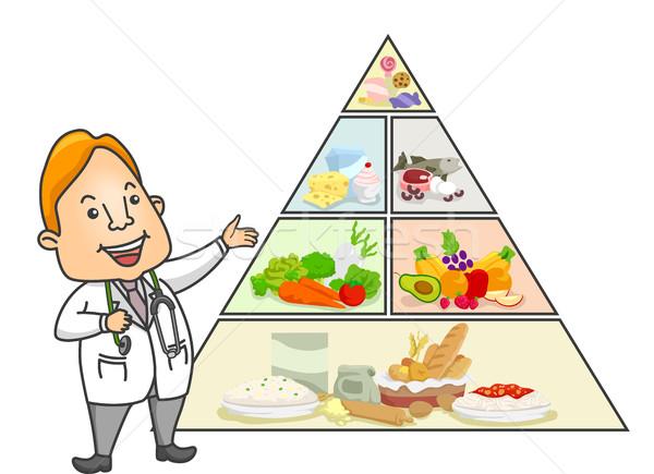 Stok fotoğraf: Adam · doktor · gıda · piramit · örnek