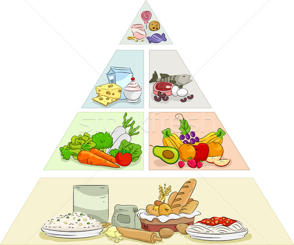 Food Pyramid Examples Stock photo © lenm