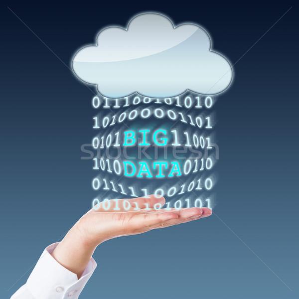 Big Data Transferring Between Cloud And Open Palm Stock photo © leowolfert