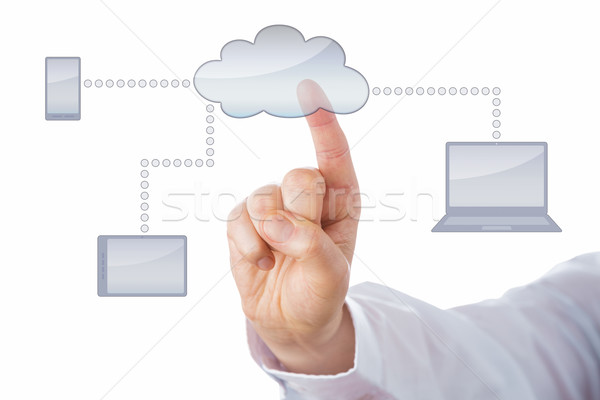 Finger Pushing Empty Cloud Icon Isolated On White Stock photo © leowolfert
