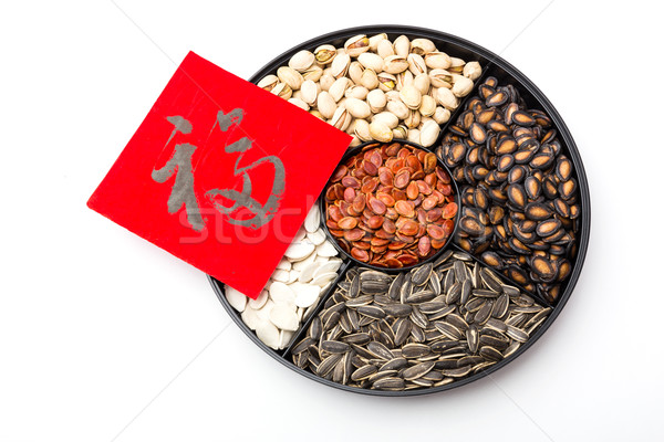Chinese sytle snack tray and chinese calligraphy, meaning for bl Stock photo © leungchopan