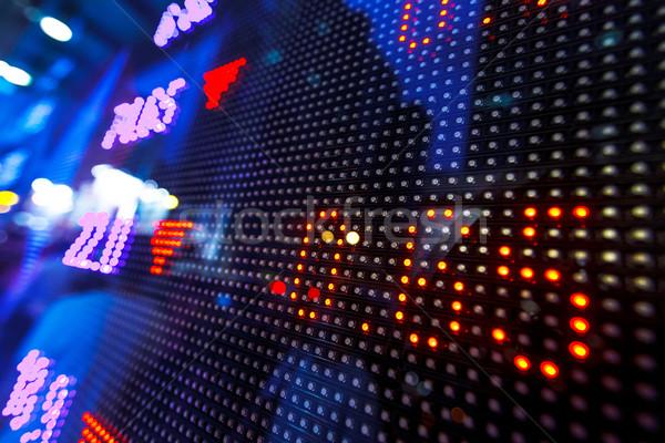 Stock foto: Aktienmarkt · Preis · Drop · Display · Geld · Bildschirm