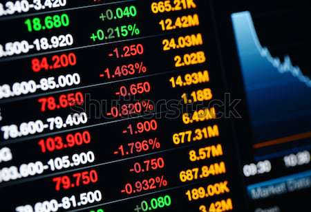 Stock market data on LED display Stock photo © leungchopan