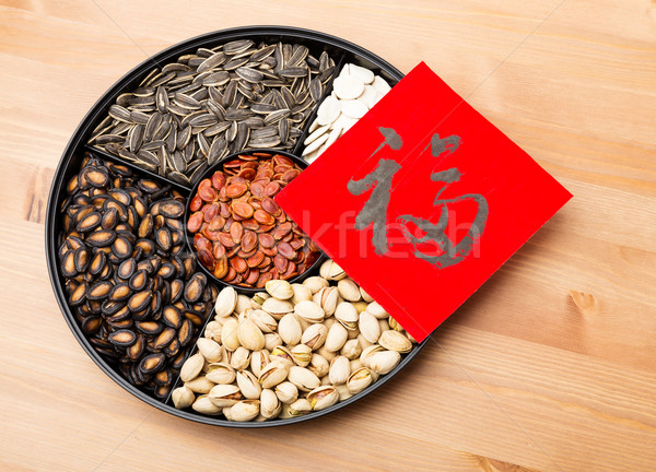 Chinês bandeja caligrafia significado bênção Foto stock © leungchopan