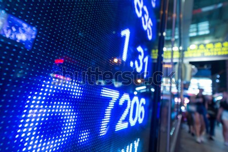 led display at night with stock infomation abstract Stock photo © leungchopan
