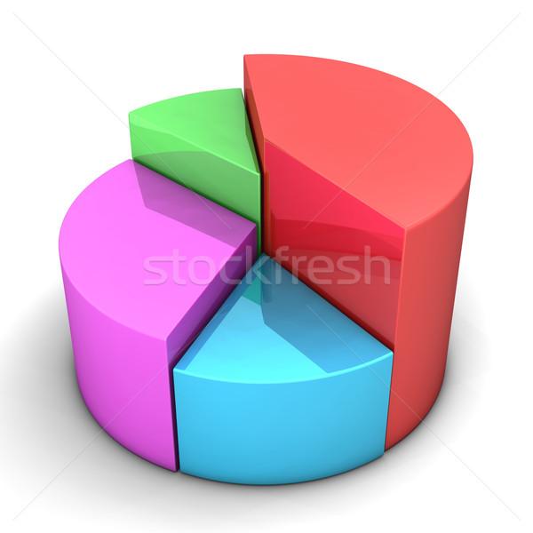 Colorful Diagram Stock photo © limbi007