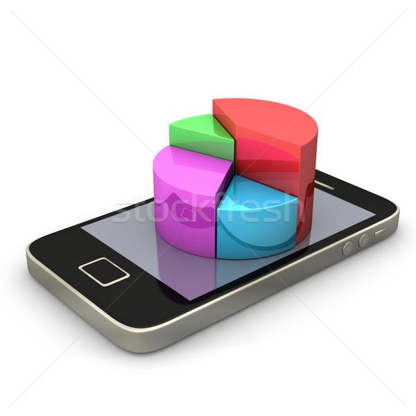 Okostelefon diagram színes fehér üzlet pénz Stock fotó © limbi007