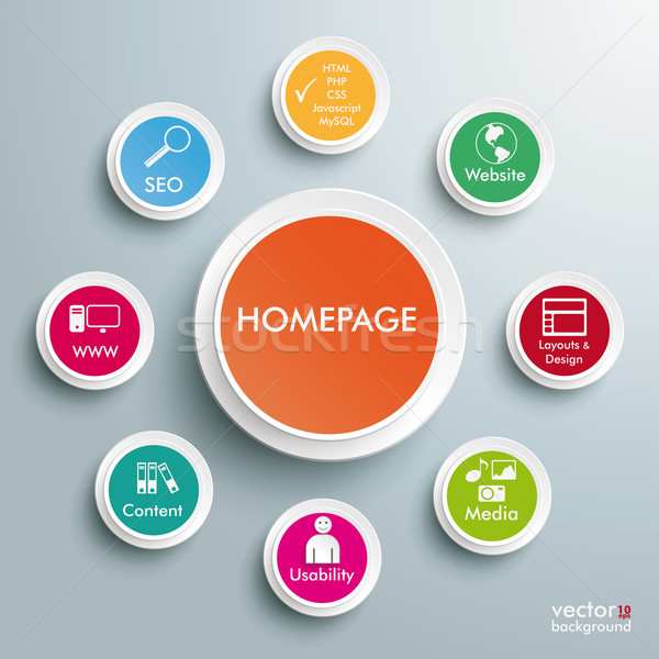 Homepage Infographic Stock photo © limbi007