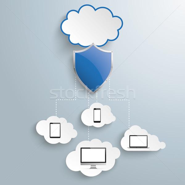 Blue Clouds Protection Shield Technology Stock photo © limbi007