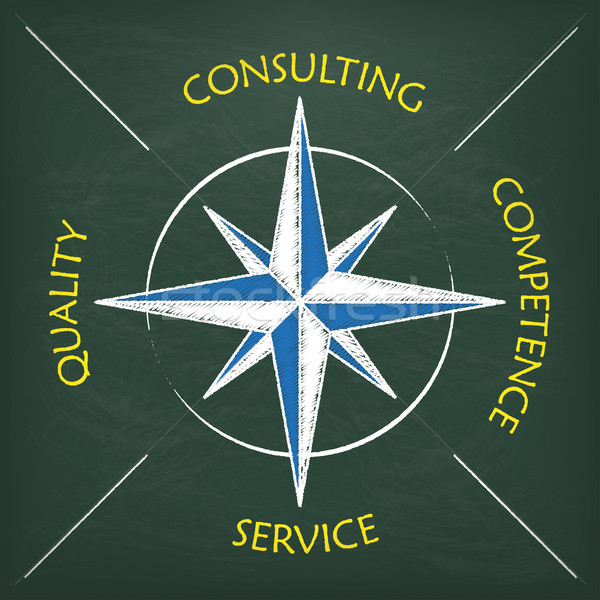 Blackboard Consulting Concept Compass Stock photo © limbi007