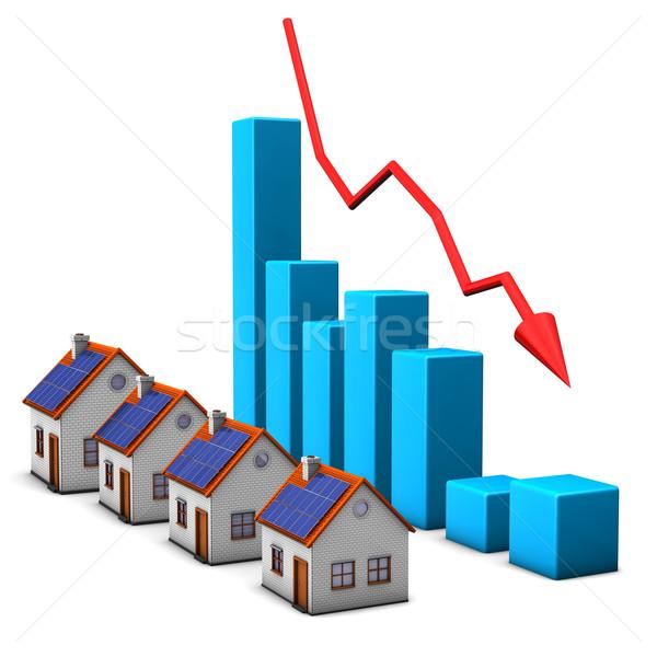 Stagnation Real Estate Stock photo © limbi007