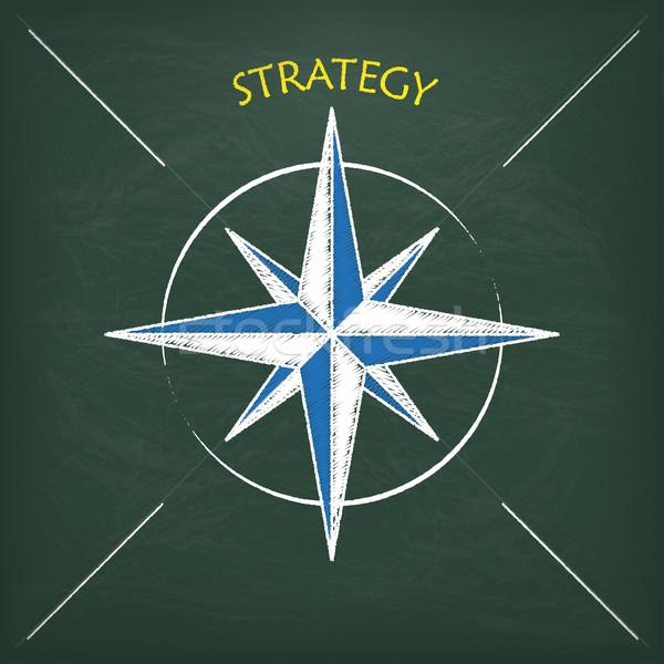 Stock photo: Blackboard Stickman Compass Strategy