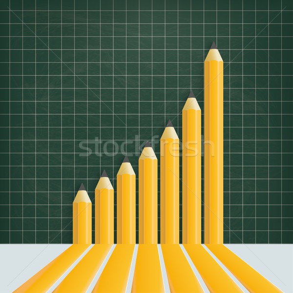 Vazio verde lousa escolas matemática lápis Foto stock © limbi007