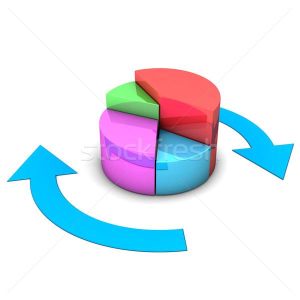 Recurrent Diagram Stock photo © limbi007