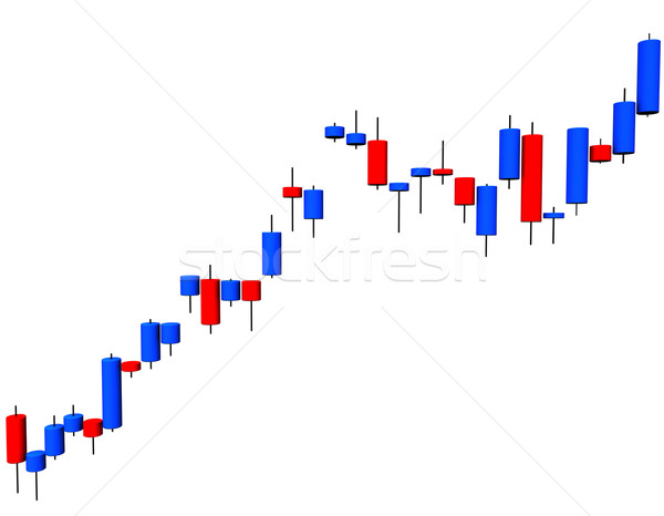 Candlestick Chart Stock photo © limbi007