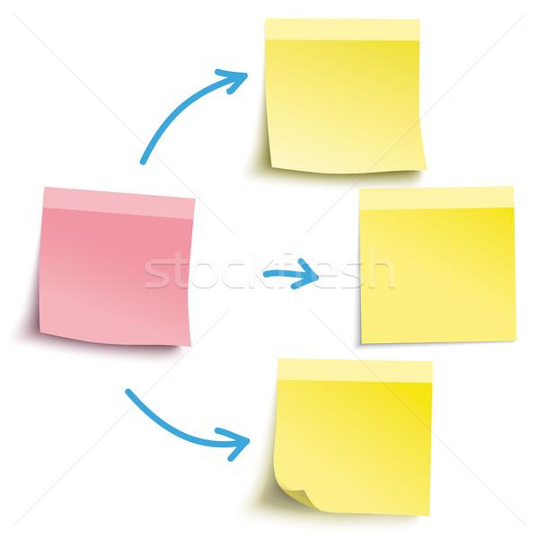 Distribution 3 Yellow Sticks 1 Pink Stick Stock photo © limbi007