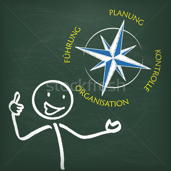 Blackboard Stickman Planung Konzept Compass Stock photo © limbi007