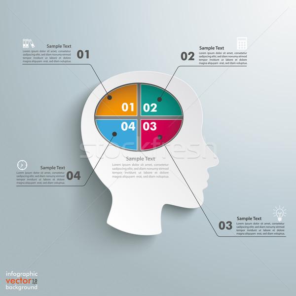 White Paper Head Brain 4 Options Stock photo © limbi007