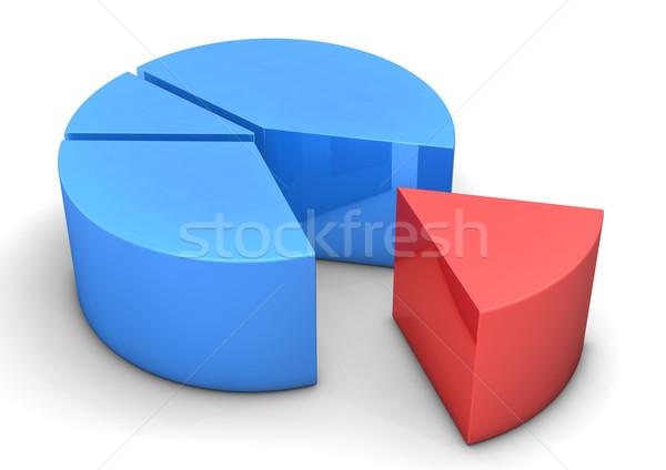 Blue Red Diagram Stock photo © limbi007