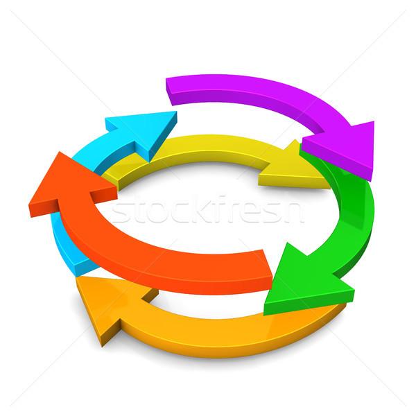 красочный цикл Стрелки белый успех программное Сток-фото © limbi007