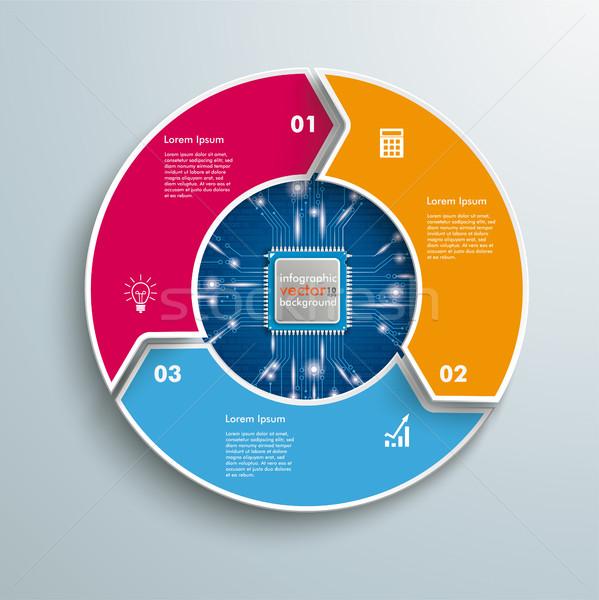 マイクロチップ リング オプション サイクル プロセッサ ストックフォト © limbi007