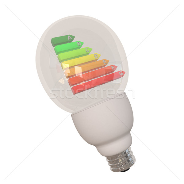 Bulb With Energy Pass Stock photo © limbi007