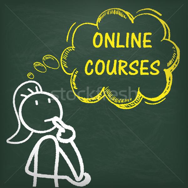 Blackboard Stickwoman Thinking Online Courses Stock photo © limbi007