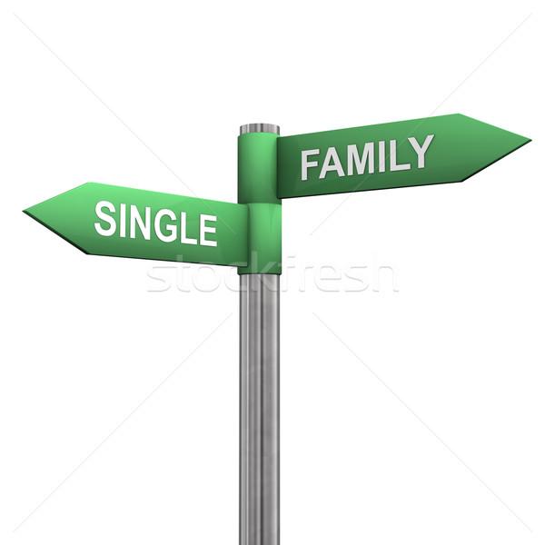 Сток-фото: семьи · инструкция · указатель · два · текста · дороги