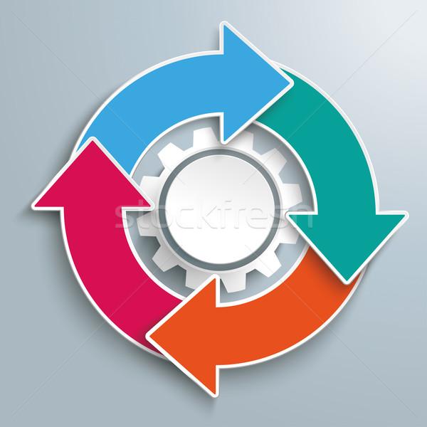 Ring Cycle Arrows Infographic Gear Wheel Stock photo © limbi007