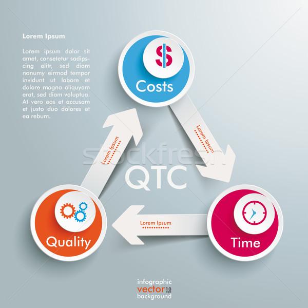 QTC Triangle Stock photo © limbi007