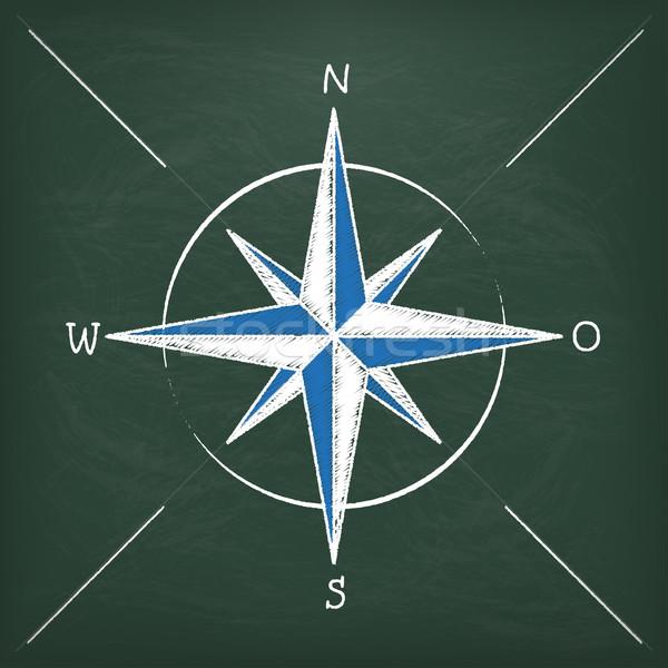 Blackboard Stickman Compass Stock photo © limbi007