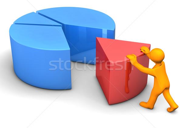 Percentage Stock photo © limbi007