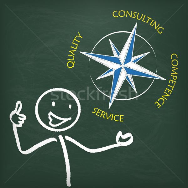 Blackboard Stickman Consulting Concept Compass Stock photo © limbi007