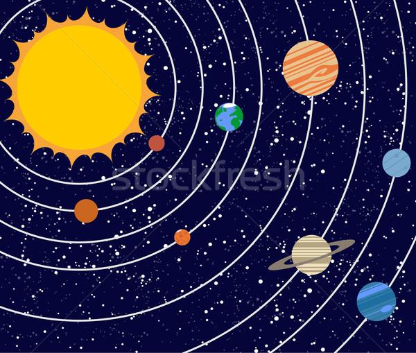 Sistema solar ilustração sol mapa espaço ciência Foto stock © lindwa