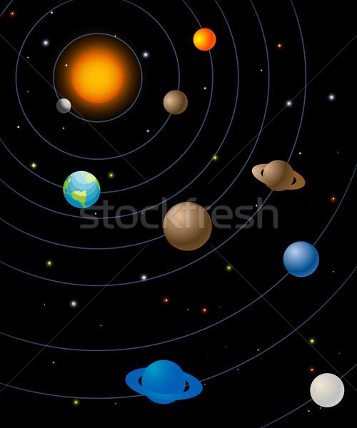 Sistema solar gráfico abstrato arte ilustração sol Foto stock © lirch
