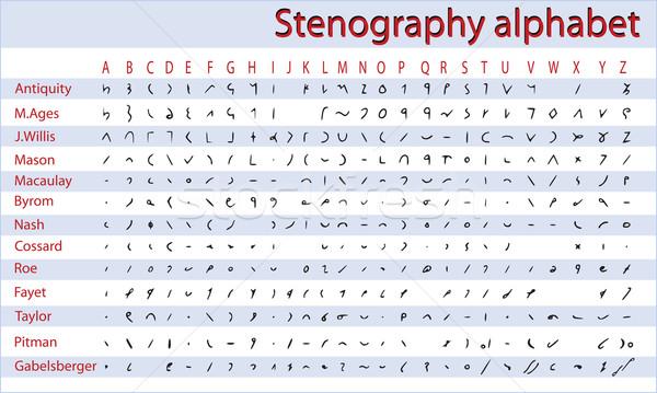 алфавит различный настоящее день дизайна Сток-фото © lirch