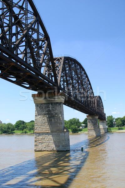 Ohio River Railroad Bridge Vert Stock photo © lisafx