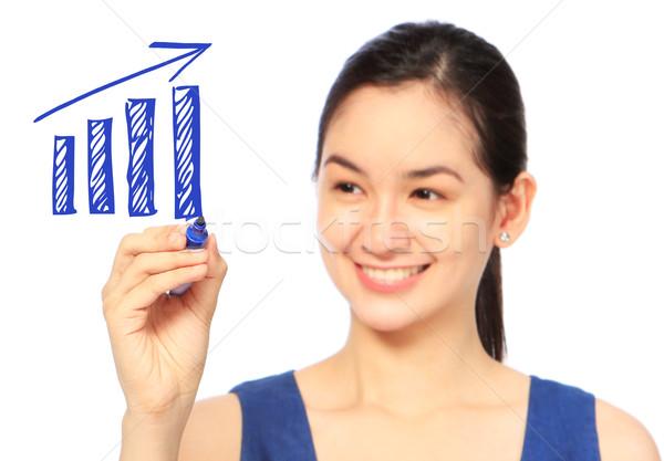 Negócio crescimento mulher gráfico de barras escrita Foto stock © lorenzodelacosta