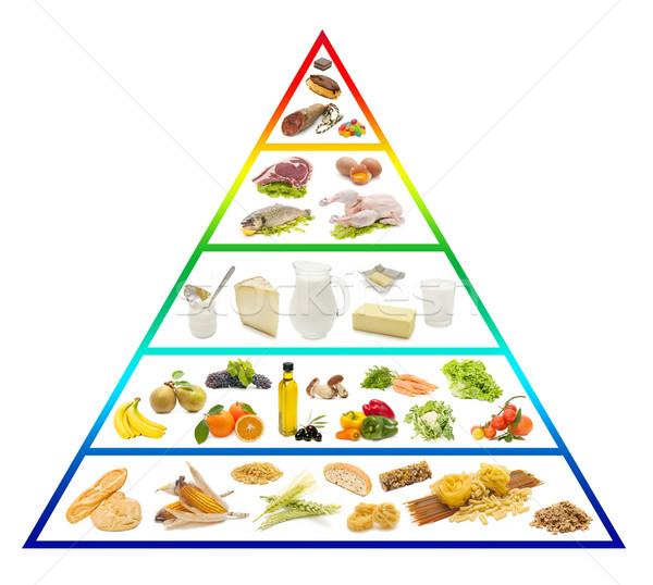 Comida pirâmide alimentos frescos branco peixe saúde Foto stock © luiscar