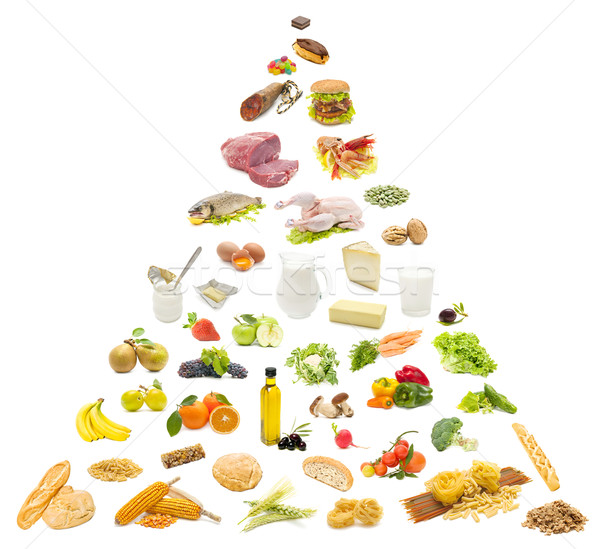 food pyramid on white background Stock photo © luiscar