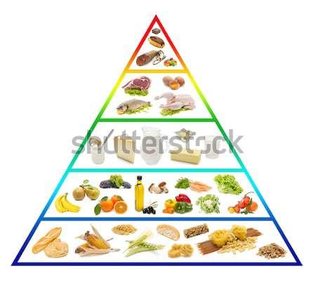 Comida pirâmide variedade branco peixe saúde Foto stock © luiscar
