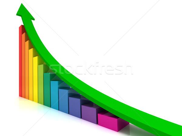 бизнес-графика 3D роста диаграмма успех диаграммы Сток-фото © Lupen