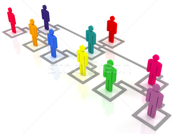 organization chart Stock photo © Lupen