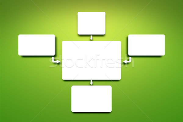 flowchart Stock photo © magann