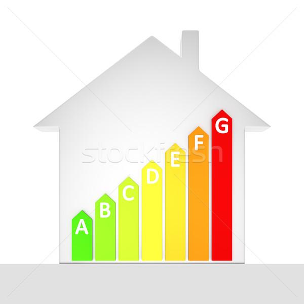 house energy efficiency Stock photo © magann