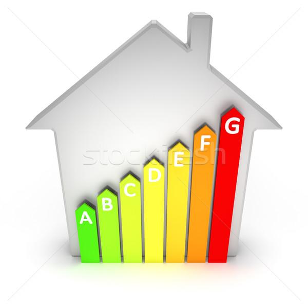 Huis energie-efficiëntie afbeelding ontwerp home technologie Stockfoto © magann