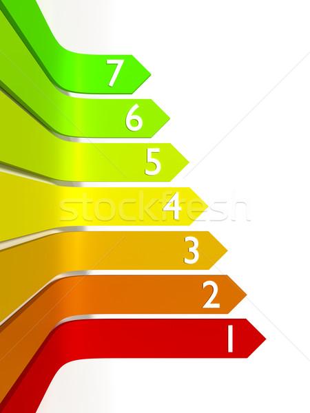Energie-efficiëntie grafische afbeelding nummers huis ontwerp Stockfoto © magann