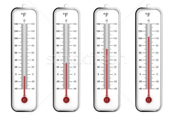 Indoor thermometers in Fahrenheit scale Stock photo © magraphics